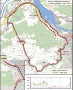 mapa pretekov