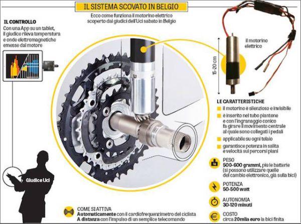 c8R1pUQ3QA-cHUaSZ4idCQ~bicykel_motor_infografika_feb16[1]