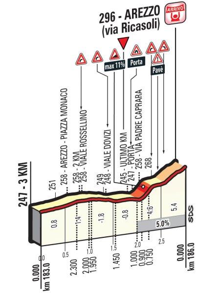 stage-8-1km