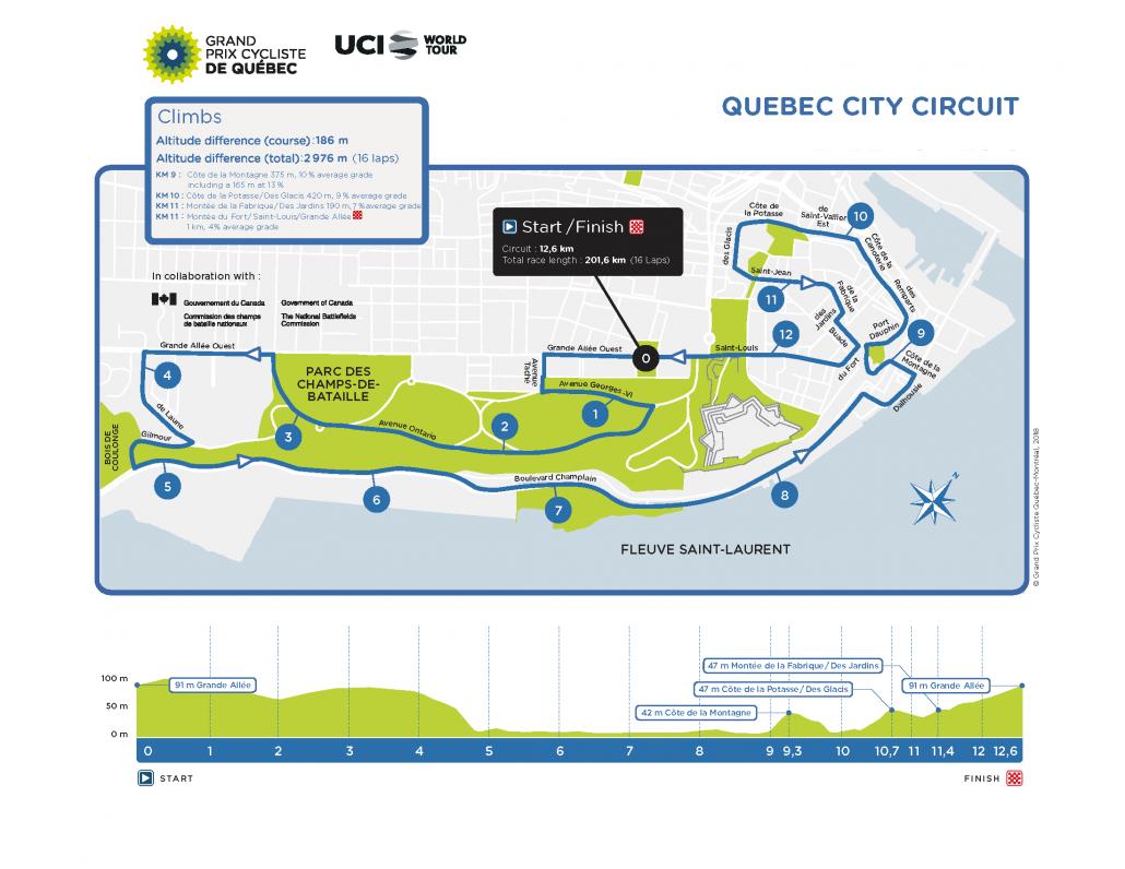 profil a mapa Quebec