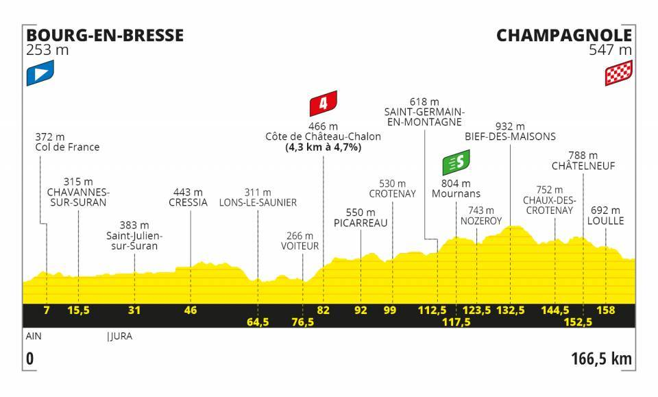 19. etapa Tour de France 2020