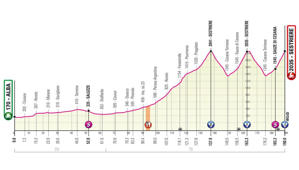 20. etapa Giro d'Italia 2020 nový profil
