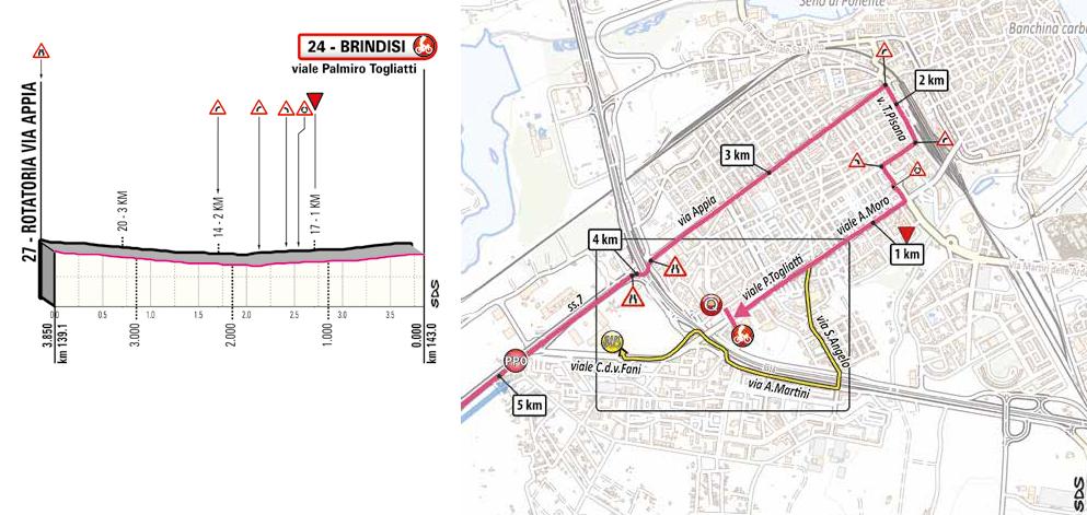 7. etapa Giro d'Italia 2020 posledné kilometre