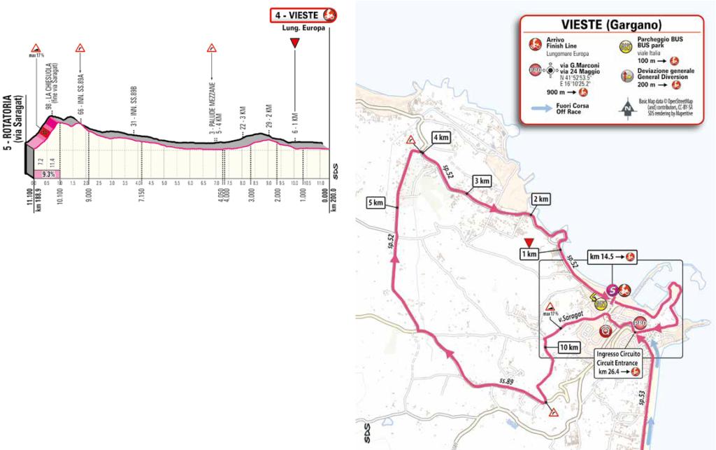 8. etapa Giro d'Italia 2020 posledné kilometre