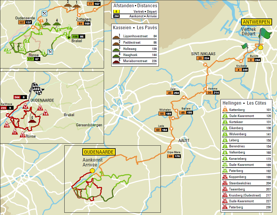 Okolo Flámska 2020 mapa