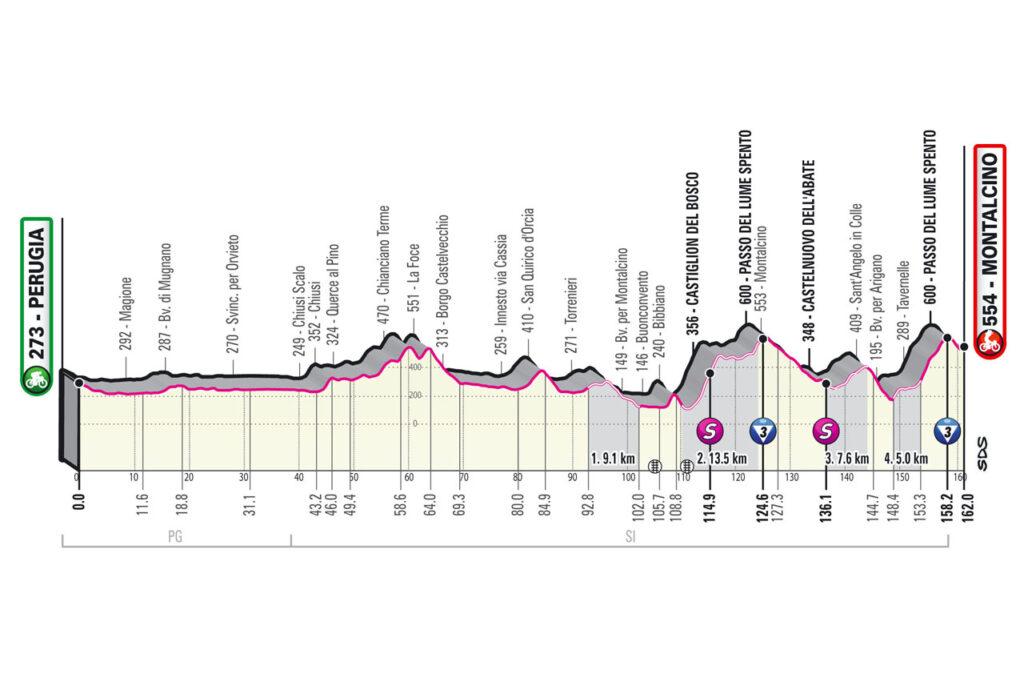 Giro d'Italia 2021 etapy 11. etapa
