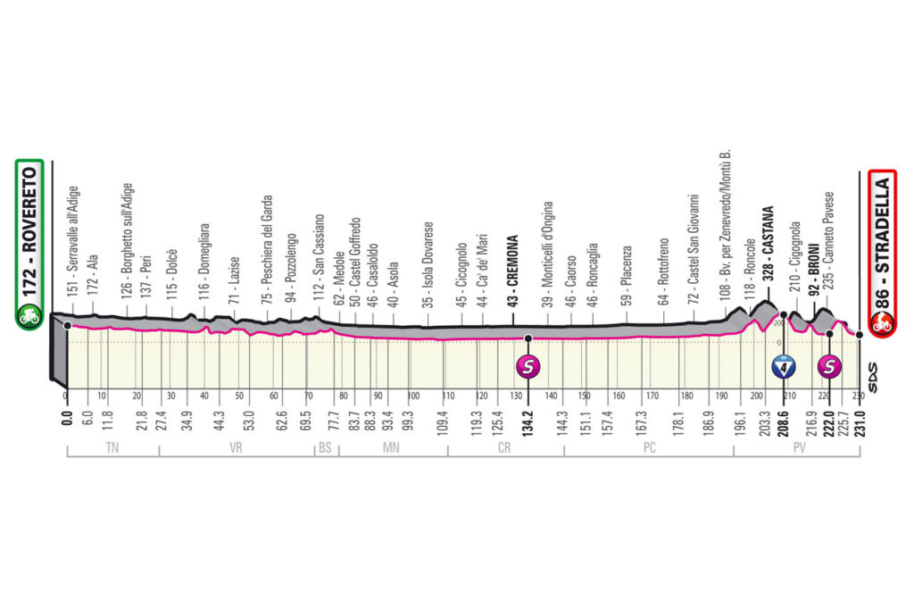 Giro d'Italia 2021 etapy 18.