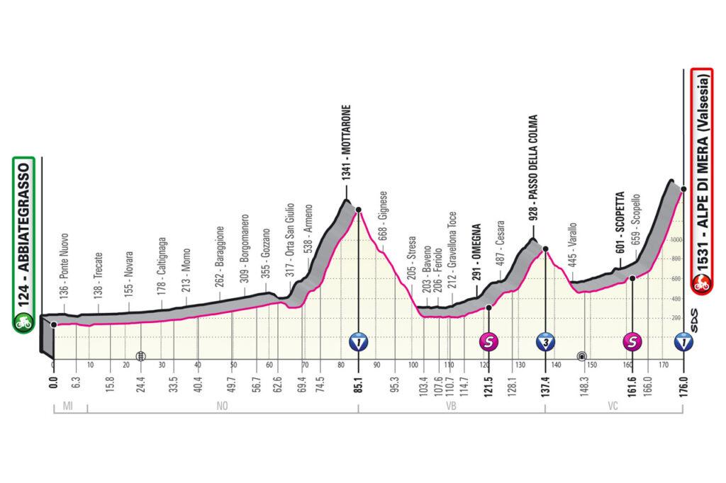 19. etapa Giro d'Italia 2021