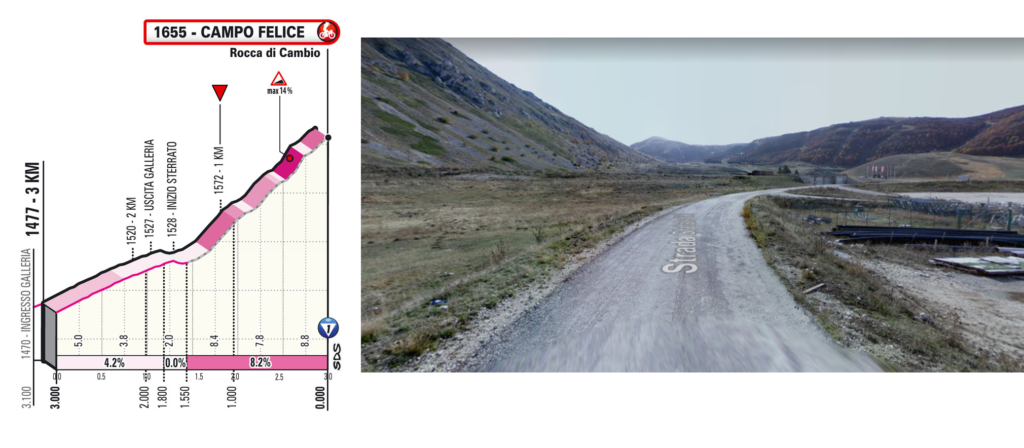 9. etapa Giro d'Italia 2021 záverečné stúpanie