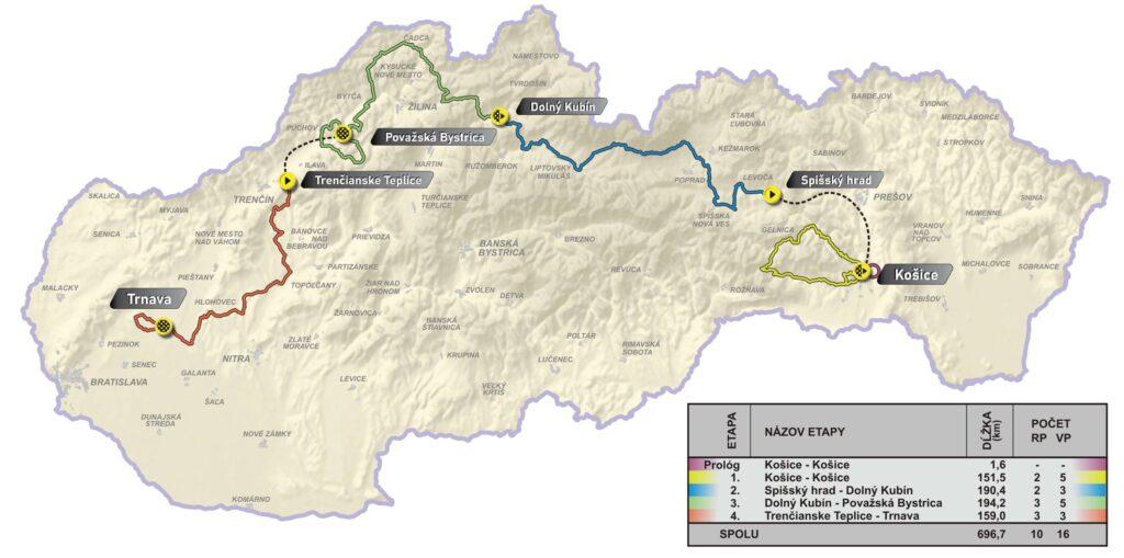 Okolo Slovenska 2021 mapa
