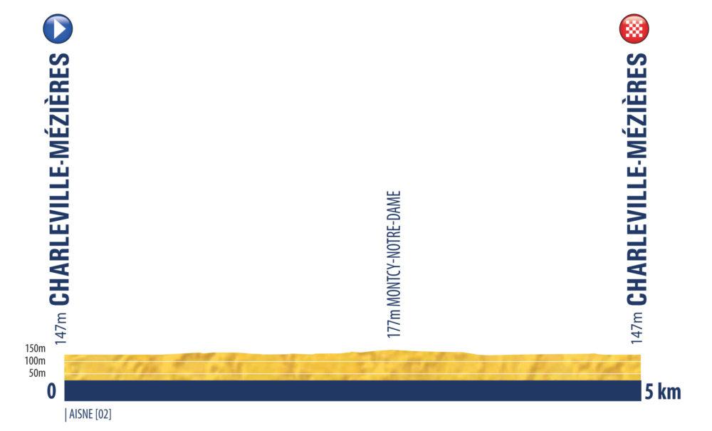 Prológ Tour de l'Avenir 2021