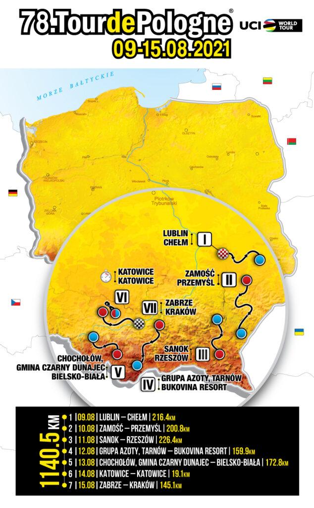 Trasa Okolo Poľska 2021 mapa