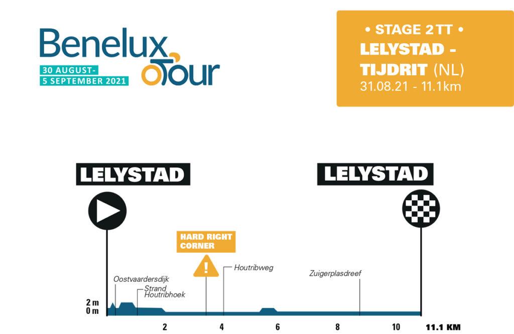 2. etapa Benelux Tour 2021.