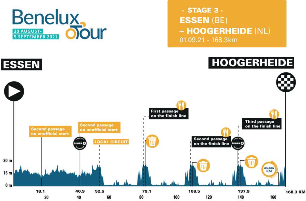 3. etapa Benelux Tour 2021.