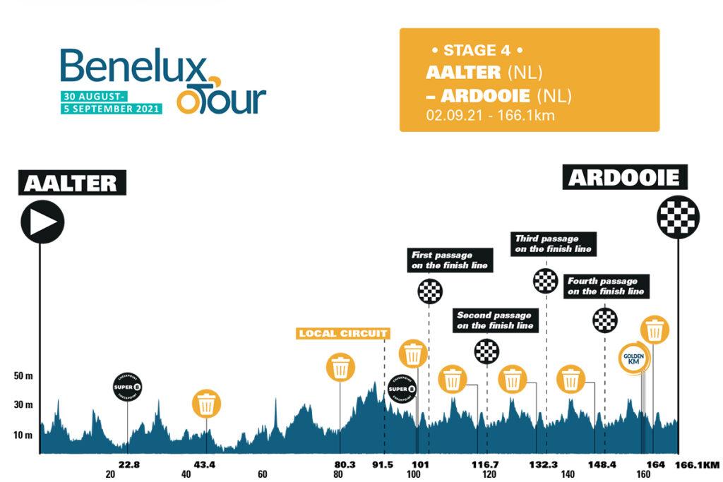 4. etapa Benelux Tour 2021