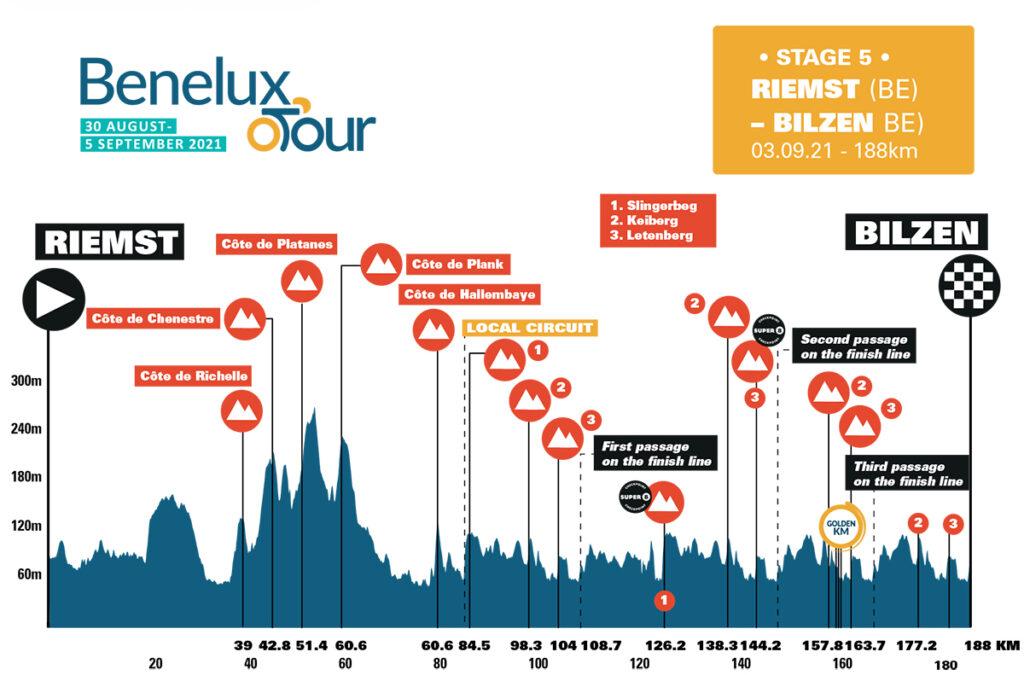 5. etapa Benelux Tour 2021
